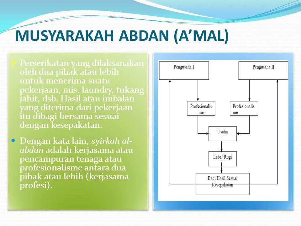 MUSYARAKAH ABDAN (A'MAL)  Perserikatan yang dilaksanakan oleh dua pihak atau lebih untuk menerima suatu pekerjaan, mis. laundry, tukang jahit, dsb. H