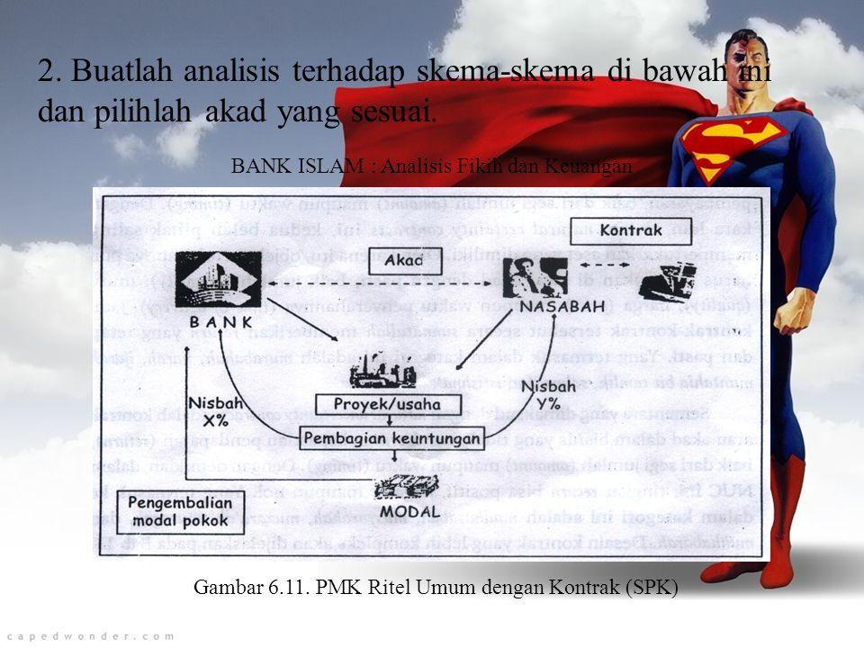 2. Buatlah analisis terhadap skema-skema di bawah ini dan pilihlah akad yang sesuai. BANK ISLAM : Analisis Fikih dan Keuangan Gambar 6.11. PMK Ritel U