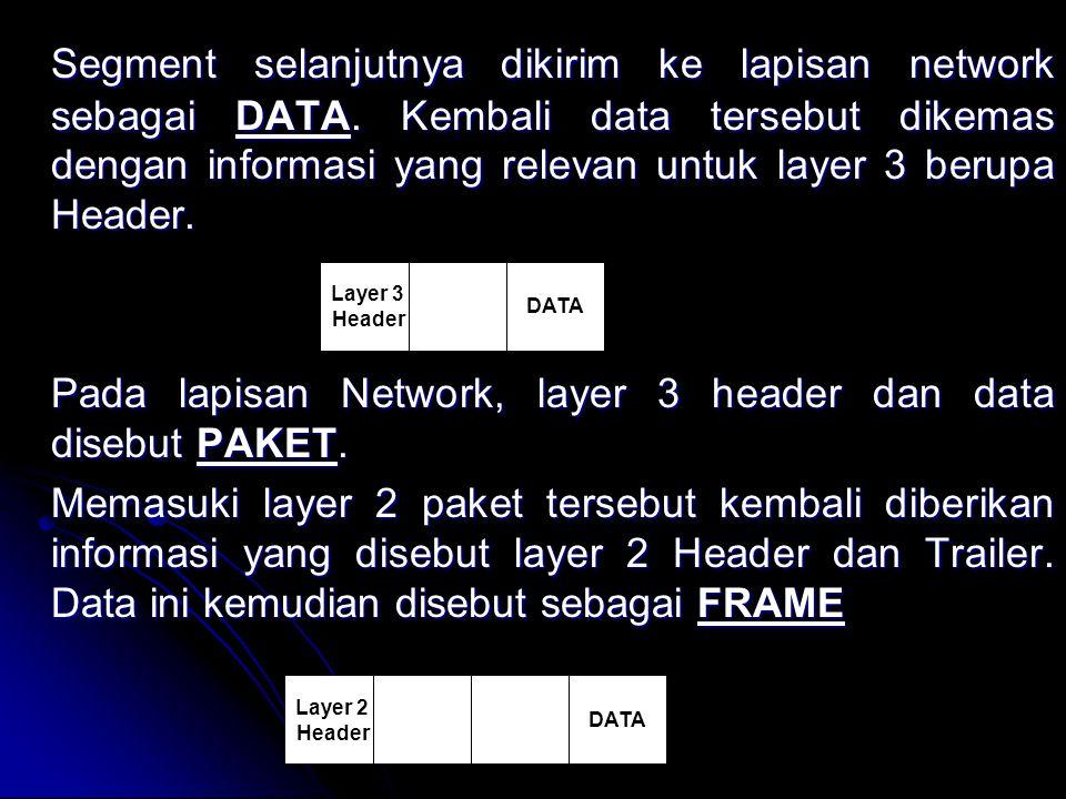 Segment selanjutnya dikirim ke lapisan network sebagai DATA. Kembali data tersebut dikemas dengan informasi yang relevan untuk layer 3 berupa Header.
