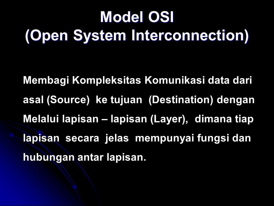 7 Layer OSI Model User sebagai pemakai yang menggunakan aplikasi berinteraksi dengan mengirim data ke tujuan.