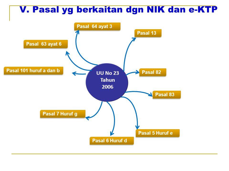 SANGSI KEPEMILIKAN KTP DAN KK  Penduduk hanya diperbolehkan memiliki 1 (satu) KTP ( Ps 63 ayat 6 UU 23 Th 2006).  Penduduk WNI dan Orang Asing yg me