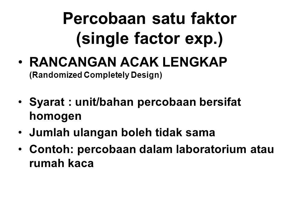 Percobaan satu faktor (single factor exp.) RANCANGAN ACAK LENGKAP (Randomized Completely Design) Syarat : unit/bahan percobaan bersifat homogen Jumlah