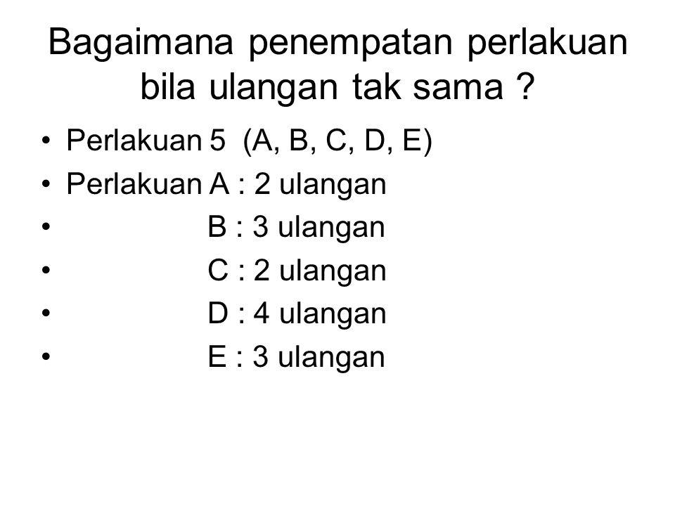 Bagaimana penempatan perlakuan bila ulangan tak sama ? Perlakuan 5 (A, B, C, D, E) Perlakuan A : 2 ulangan B : 3 ulangan C : 2 ulangan D : 4 ulangan E