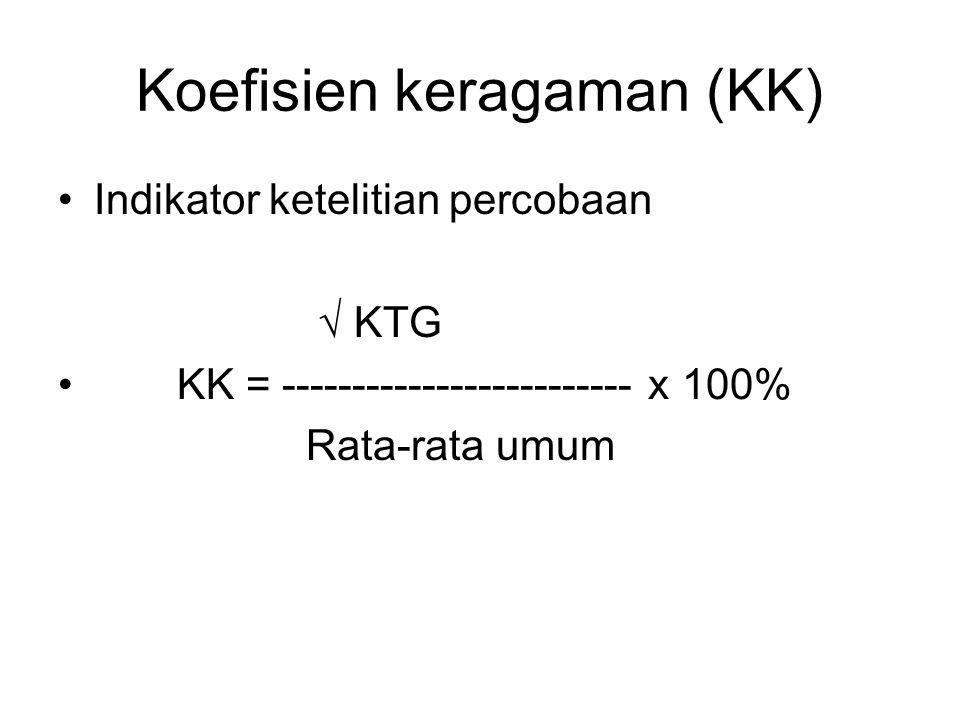 Koefisien keragaman (KK) Indikator ketelitian percobaan  KTG KK = ------------------------- x 100% Rata-rata umum