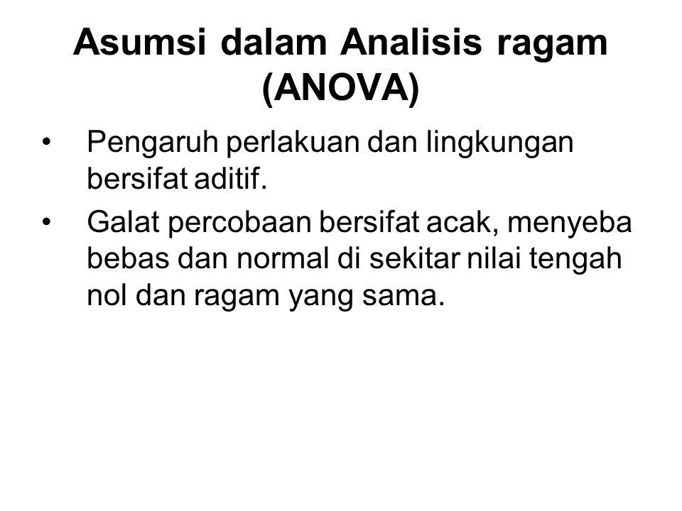 Asumsi dalam Analisis ragam (ANOVA) Pengaruh perlakuan dan lingkungan bersifat aditif. Galat percobaan bersifat acak, menyeba bebas dan normal di seki