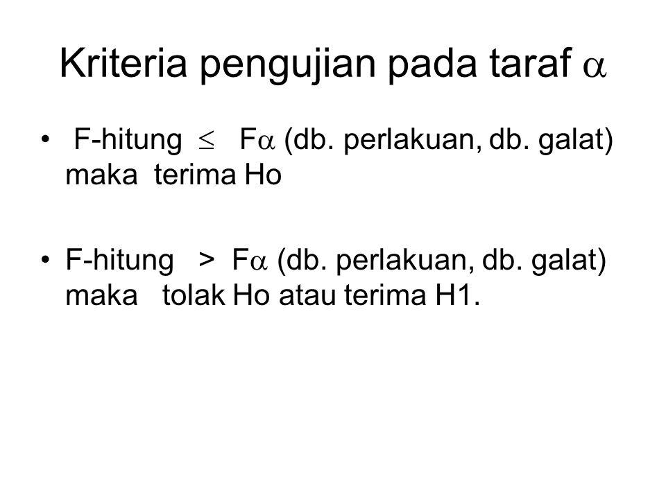 Kriteria pengujian pada taraf  F-hitung  F  (db. perlakuan, db. galat) maka terima Ho F-hitung > F  (db. perlakuan, db. galat) maka tolak Ho atau