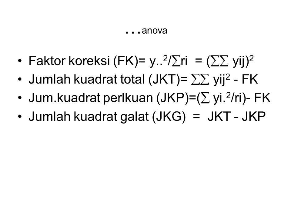 … anova Faktor koreksi (FK)= y.. 2 /  ri = (  yij) 2 Jumlah kuadrat total (JKT)=  yij 2 - FK Jum.kuadrat perlkuan (JKP)=(  yi. 2 /ri)- FK Jumlah