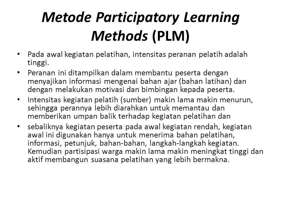 Metode Participatory Learning Methods (PLM) Pada awal kegiatan pelatihan, intensitas peranan pelatih adalah tinggi.
