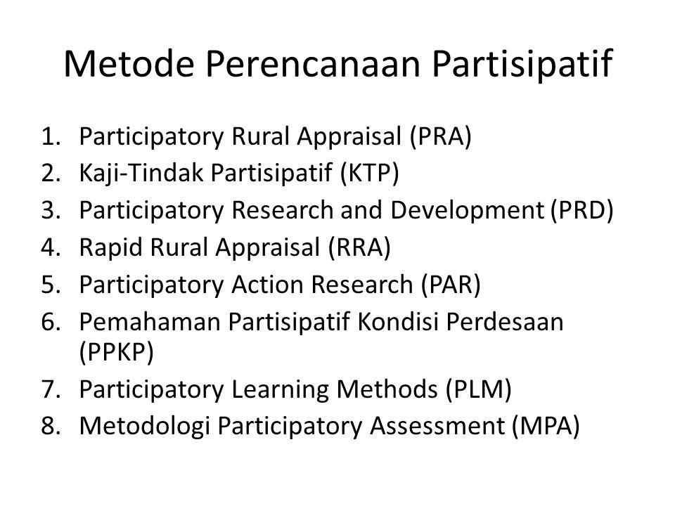 Metode Perencanaan Partisipatif 1.Participatory Rural Appraisal (PRA) 2.Kaji-Tindak Partisipatif (KTP) 3.Participatory Research and Development (PRD) 4.Rapid Rural Appraisal (RRA) 5.Participatory Action Research (PAR) 6.Pemahaman Partisipatif Kondisi Perdesaan (PPKP) 7.Participatory Learning Methods (PLM) 8.Metodologi Participatory Assessment (MPA)