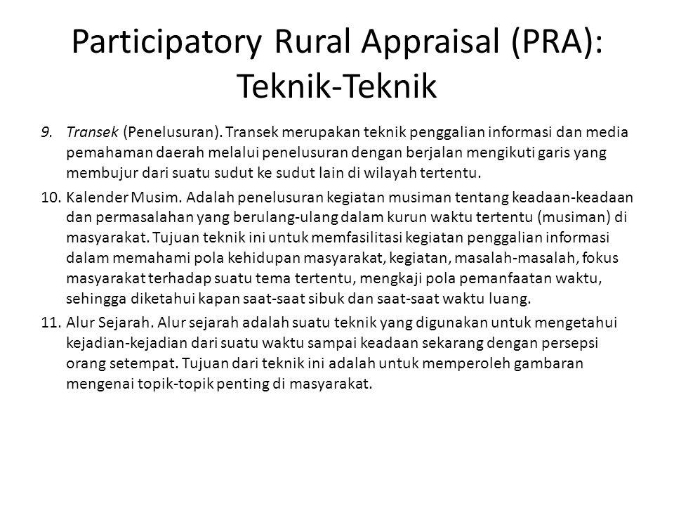 Participatory Rural Appraisal (PRA): Teknik-Teknik 9.Transek (Penelusuran).