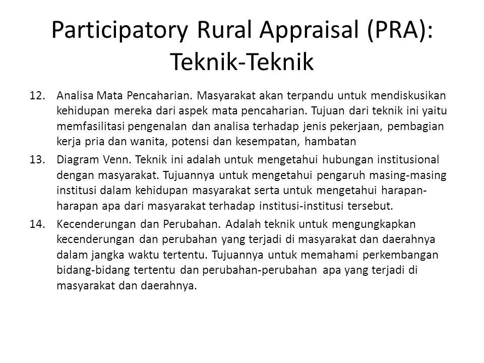 Participatory Rural Appraisal (PRA): Teknik-Teknik 12.Analisa Mata Pencaharian.