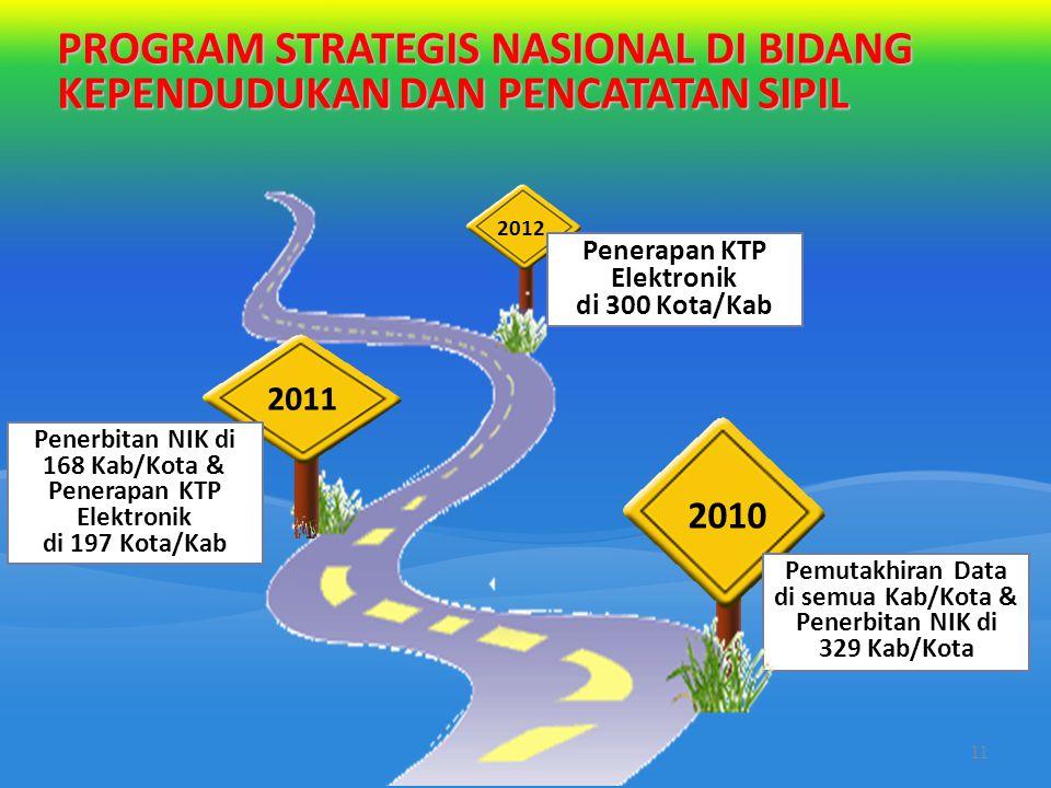 PROGRAM STRATEGIS NASIONAL DI BIDANG KEPENDUDUKAN DAN PENCATATAN SIPIL 2010 2012 Penerapan KTP Elektronik di 300 Kota/Kab 11 Pemutakhiran Data di semu