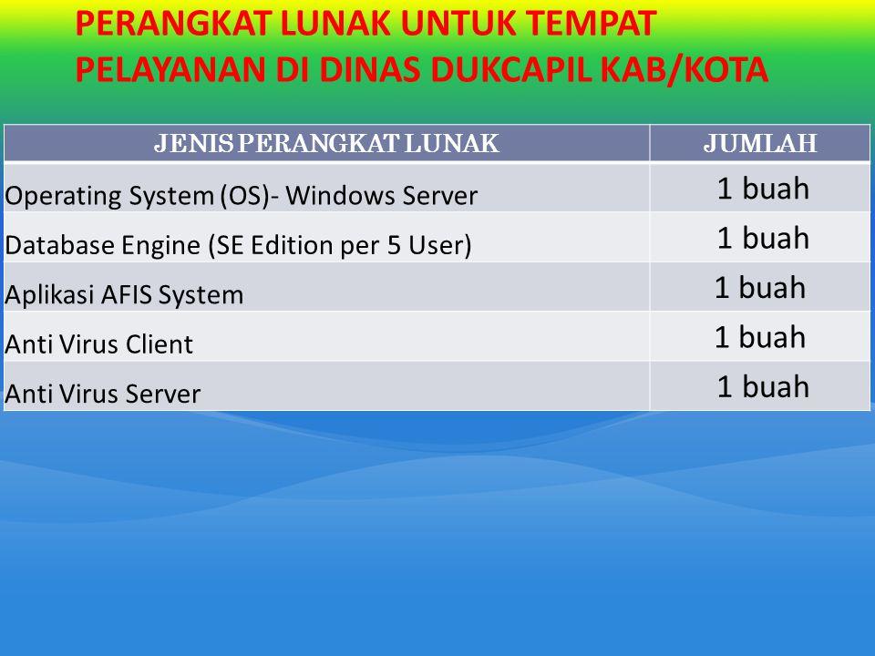 PERANGKAT LUNAK UNTUK TEMPAT PELAYANAN DI DINAS DUKCAPIL KAB/KOTA JENIS PERANGKAT LUNAKJUMLAH Operating System (OS)- Windows Server 1 buah Database En