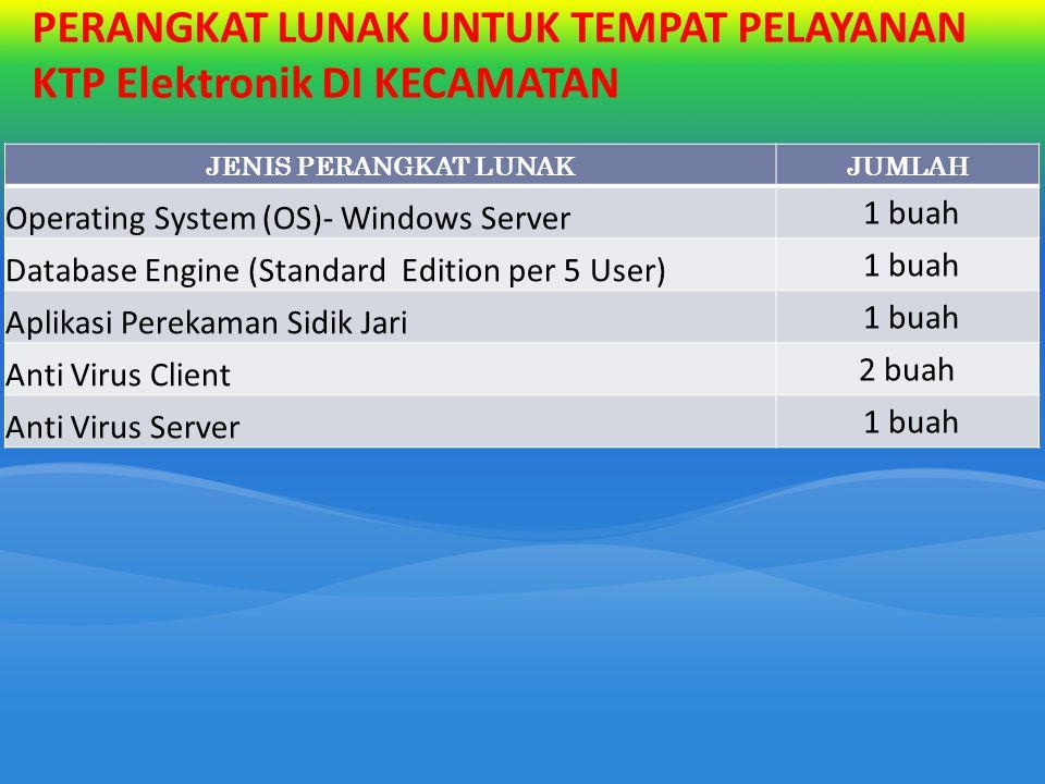 PERANGKAT LUNAK UNTUK TEMPAT PELAYANAN KTP Elektronik DI KECAMATAN JENIS PERANGKAT LUNAKJUMLAH Operating System (OS)- Windows Server 1 buah Database E
