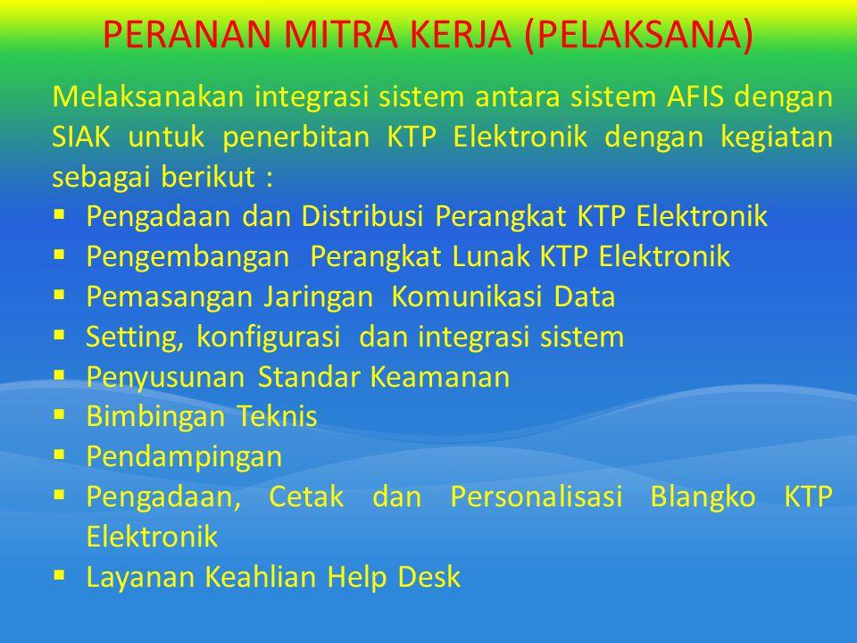 Melaksanakan integrasi sistem antara sistem AFIS dengan SIAK untuk penerbitan KTP Elektronik dengan kegiatan sebagai berikut :  Pengadaan dan Distrib