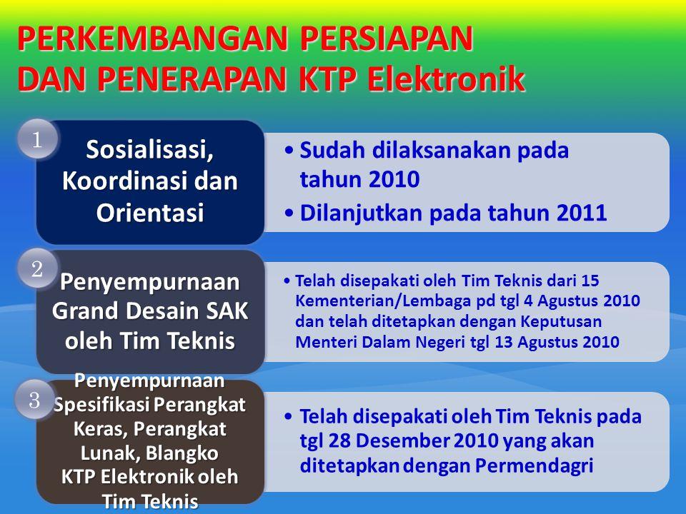Sudah dilaksanakan pada tahun 2010 Dilanjutkan pada tahun 2011 Sosialisasi, Koordinasi dan Orientasi Telah disepakati oleh Tim Teknis dari 15 Kementer