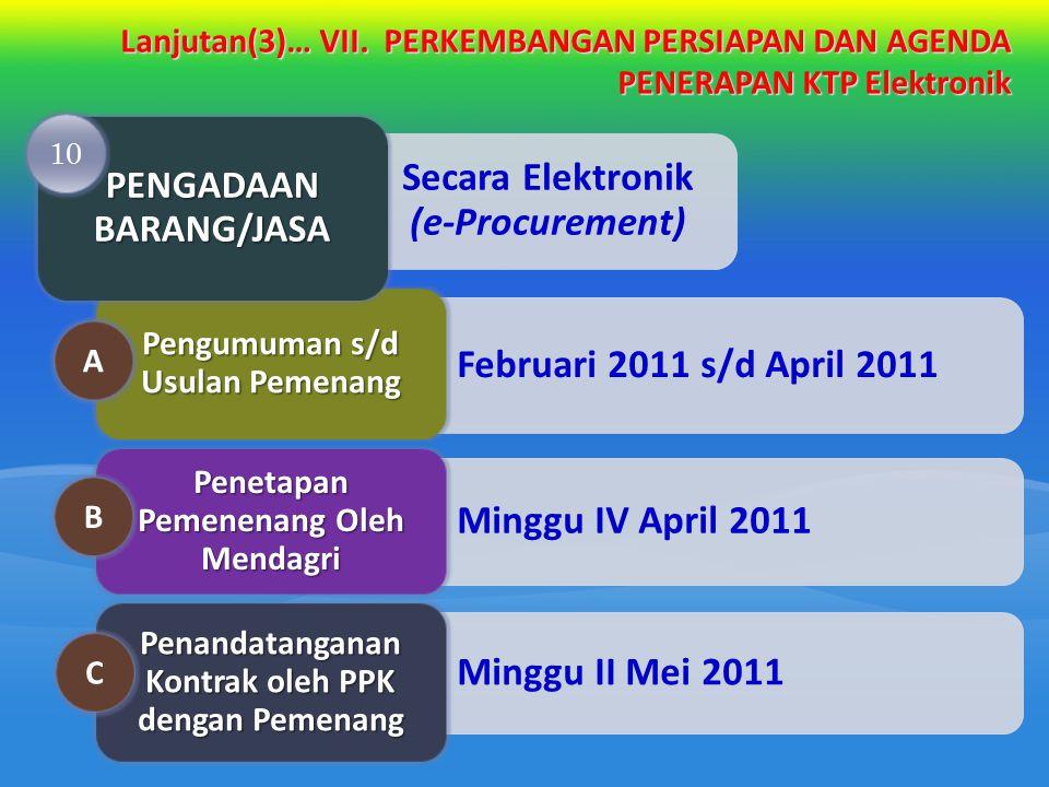 Secara Elektronik (e-Procurement) Februari 2011 s/d April 2011 Pengumuman s/d Usulan Pemenang PENGADAAN BARANG/JASA 10 Minggu IV April 2011 Penetapan
