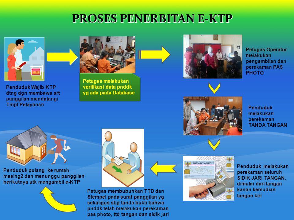 PROSES PENERBITAN E-KTP Penduduk Wajib KTP dtng dgn membawa srt panggilan mendatangi Tmpt Pelayanan Petugas melakukan verifikasi data pnddk yg ada pad