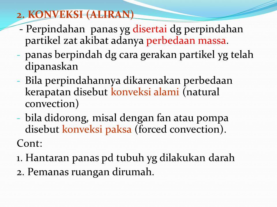 2. KONVEKSI (ALIRAN) - Perpindahan panas yg disertai dg perpindahan partikel zat akibat adanya perbedaan massa. - panas berpindah dg cara gerakan part