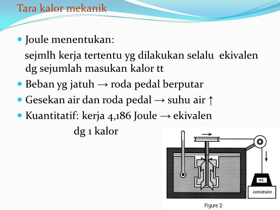 Tara kalor mekanik Joule menentukan: sejmlh kerja tertentu yg dilakukan selalu ekivalen dg sejumlah masukan kalor tt Beban yg jatuh → roda pedal berpu