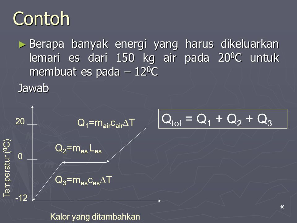 16 Contoh ► Berapa banyak energi yang harus dikeluarkan lemari es dari 150 kg air pada 20 0 C untuk membuat es pada – 12 0 C Jawab -12 Q 3 =m es c es