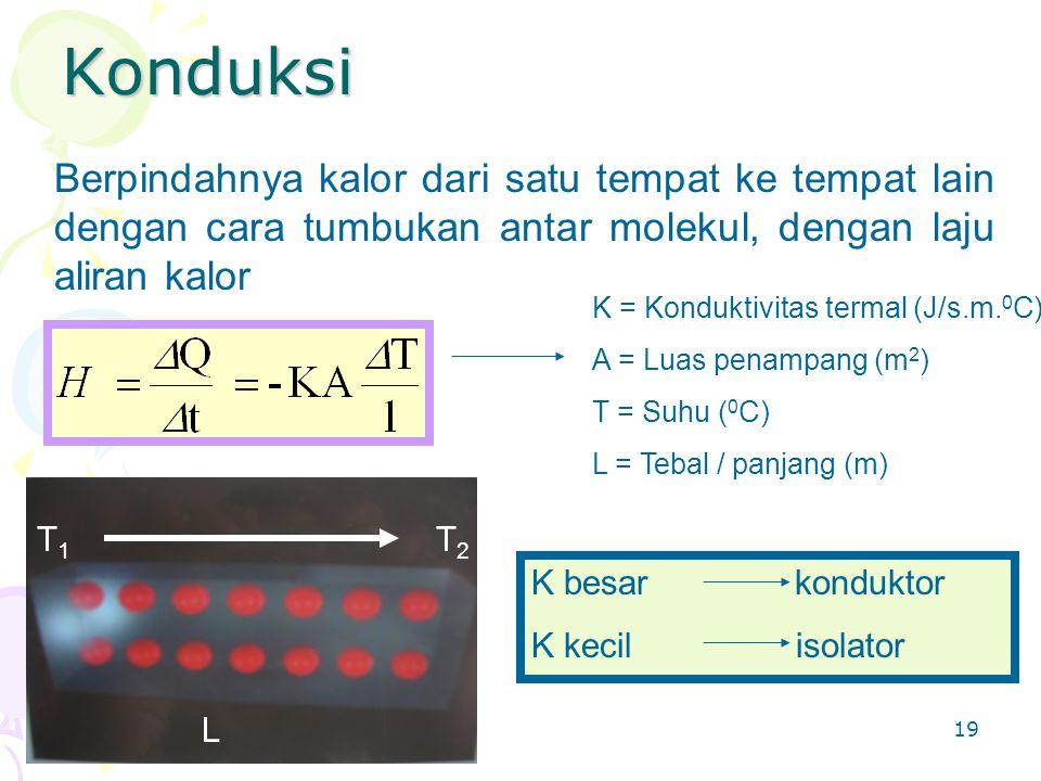 19 Konduksi Berpindahnya kalor dari satu tempat ke tempat lain dengan cara tumbukan antar molekul, dengan laju aliran kalor K = Konduktivitas termal (