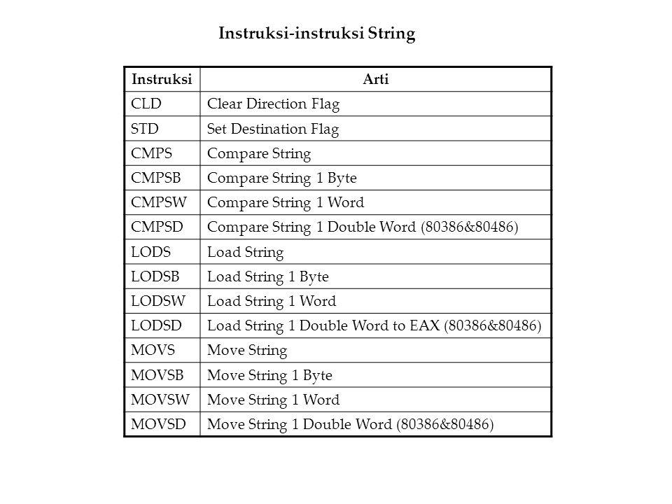 InstruksiArti REPRepeat REPERepeat If Equal REPZRepeat If Zero REPNERepeat If Not Equal REPNZRepeat If Not Zero SCASScan String SCASBScan String 1 Byte SCASWScan String 1 Word SCASDScan String 1 Double Word (80386&80486) STOSStore String STOSBStore AL at ES:DI String STOSWStore AX at ES:DI String STOSDStore EAX at ES:DI String (80386&80486)