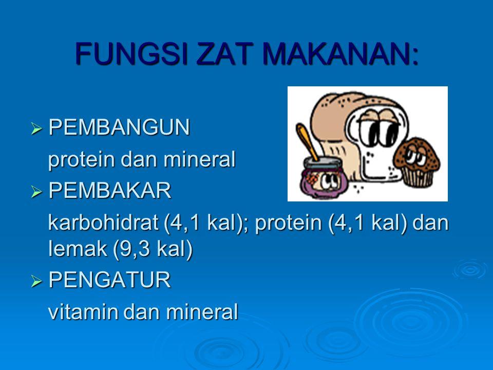 SYARAT MAKANAN SEHAT:  HIGIENIS bebas dari kuman bebas dari kuman  BERGIZI ada karbohidrat, protein dan lemak serta perbandingan seimbang ada karbohidrat, protein dan lemak serta perbandingan seimbang  BERKECUKUPAN memenuhi kebutuhan pada usia dan kondisi tertentu memenuhi kebutuhan pada usia dan kondisi tertentu