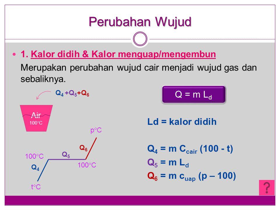 Perubahan Wujud 1. Kalor didih & Kalor menguap/mengembun Merupakan perubahan wujud cair menjadi wujud gas dan sebaliknya. Ld = kalor didih Q 4 = m C c