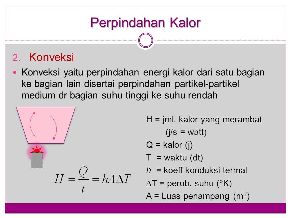 Perpindahan Kalor 2. Konveksi Konveksi yaitu perpindahan energi kalor dari satu bagian ke bagian lain disertai perpindahan partikel-partikel medium dr