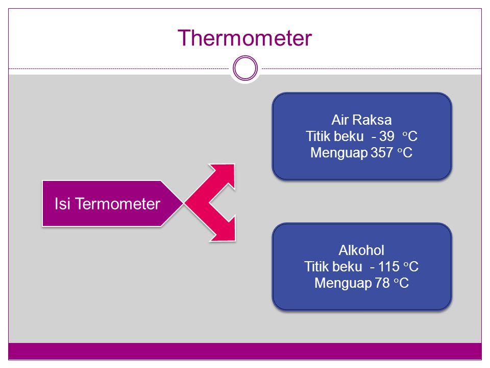 Thermometer Air Raksa Titik beku - 39  C Menguap 357  C Air Raksa Titik beku - 39  C Menguap 357  C Alkohol Titik beku - 115  C Menguap 78  C Al