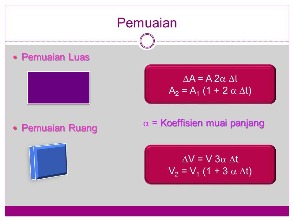 Pemuaian Pemuaian Luas Pemuaian Luas Pemuaian Ruang Pemuaian Ruang  A = A 2   t A 2 = A 1 (1 + 2   t)  V = V 3   t V 2 = V 1 (1 + 3   t) Koe