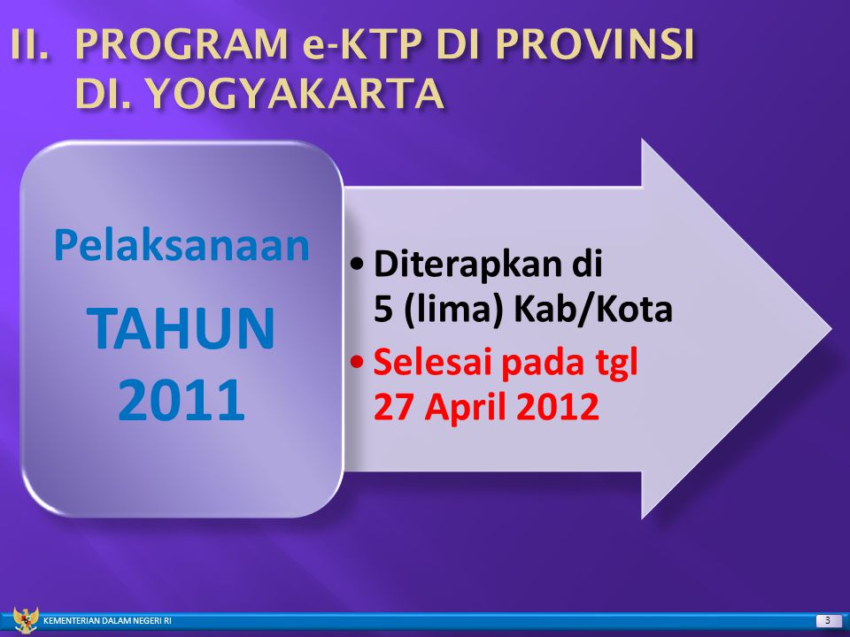3 3 Diterapkan di 5 (lima) Kab/Kota Selesai pada tgl 27 April 2012 Pelaksanaan TAHUN 2011