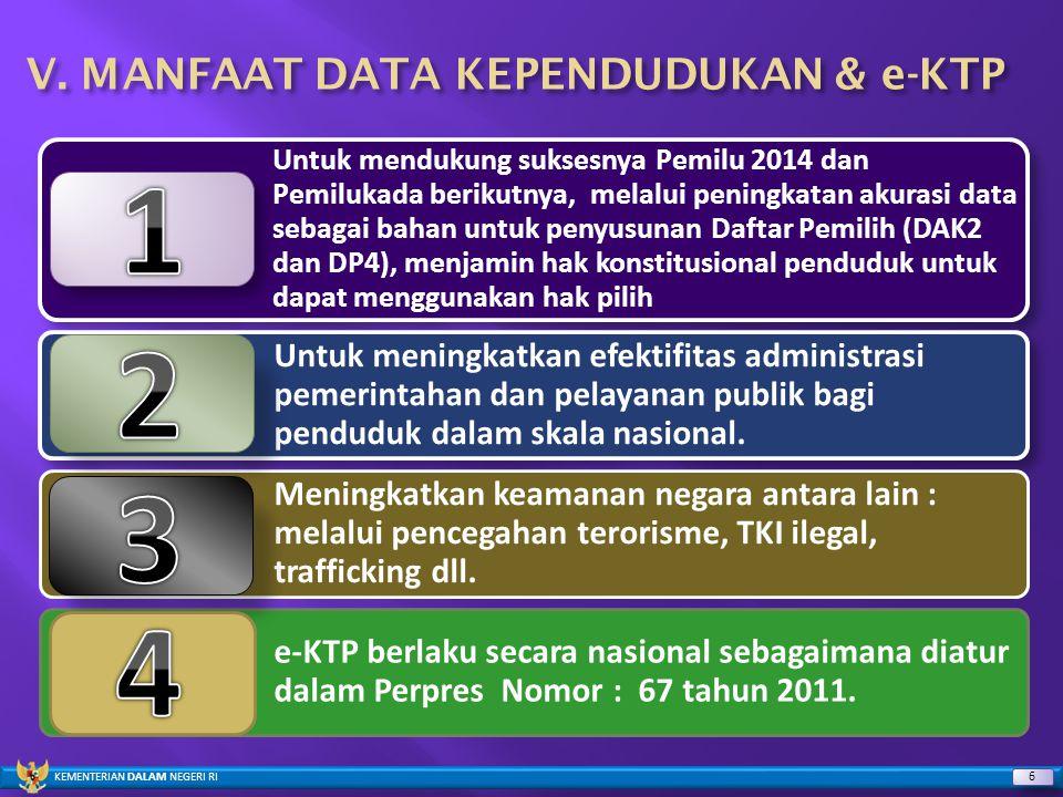 KEMENTERIAN DALAM NEGERI RI 6 6 Untuk mendukung suksesnya Pemilu 2014 dan Pemilukada berikutnya, melalui peningkatan akurasi data sebagai bahan untuk