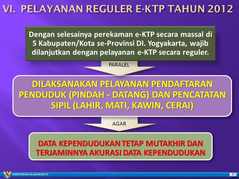 AGAR KEMENTERIAN DALAM NEGERI RI 8 8 DILAKSANAKAN PELAYANAN PENDAFTARAN PENDUDUK (PINDAH - DATANG) DAN PENCATATAN SIPIL (LAHIR, MATI, KAWIN, CERAI) PARALEL Dengan selesainya perekaman e-KTP secara massal di 5 Kabupaten/Kota se-Provinsi DI.