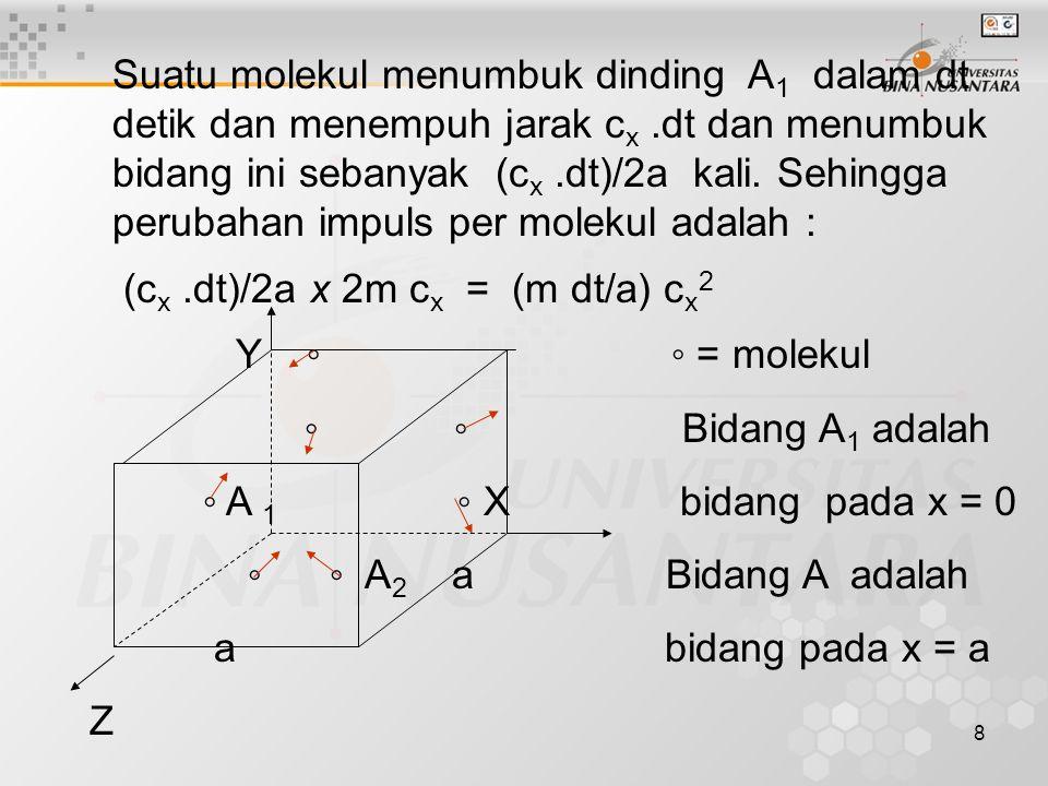 29 Rangkuman : 1.Teori gas kinetik :.. Penurunan hukum-hukum gas melalui tenaga..