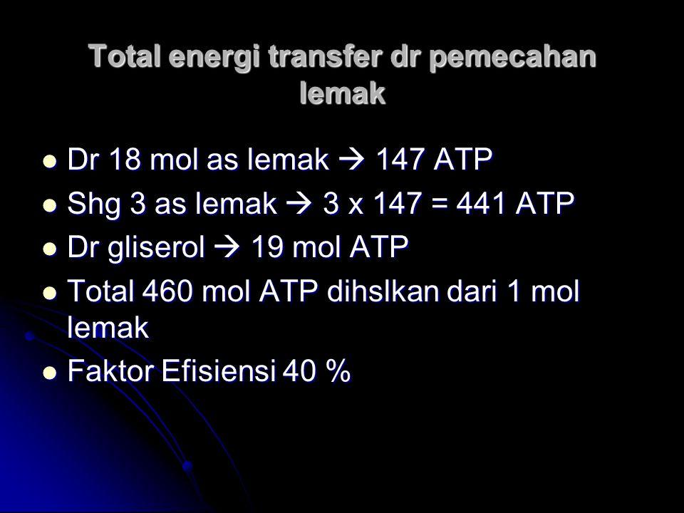 Total energi transfer dr pemecahan lemak Dr 18 mol as lemak  147 ATP Dr 18 mol as lemak  147 ATP Shg 3 as lemak  3 x 147 = 441 ATP Shg 3 as lemak 