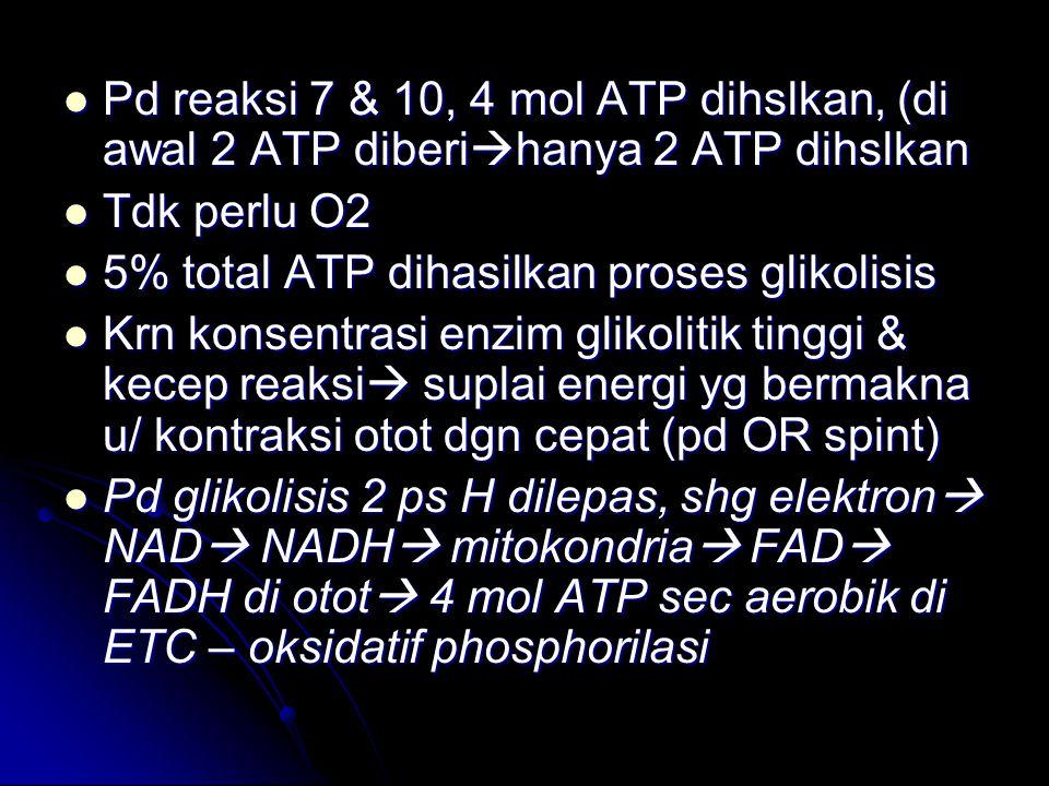 Pd reaksi 7 & 10, 4 mol ATP dihslkan, (di awal 2 ATP diberi  hanya 2 ATP dihslkan Pd reaksi 7 & 10, 4 mol ATP dihslkan, (di awal 2 ATP diberi  hanya