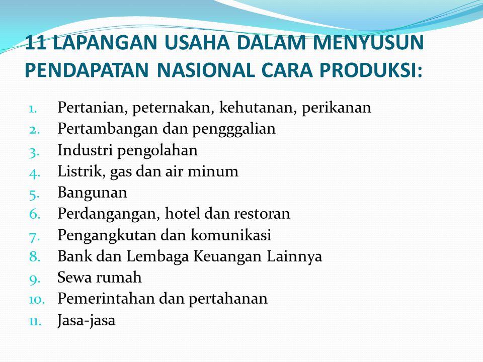 CARA PERHITUNGAN PENDAPATAN NASIONAL: CARA PENDAPATAN Pendapatan nasional dihitung dari seluruh pendapatan yang diterima pemilik faktor produksi yang disumbangkan kepada rumah tangga produsen selama satu tahun Formula : Y = r + i + w + p Dimana : Y : Pendapatan Nasional r :sewa tanah/alam i : bunga modal (netto) w :upah TK p : laba pengusaha/skill