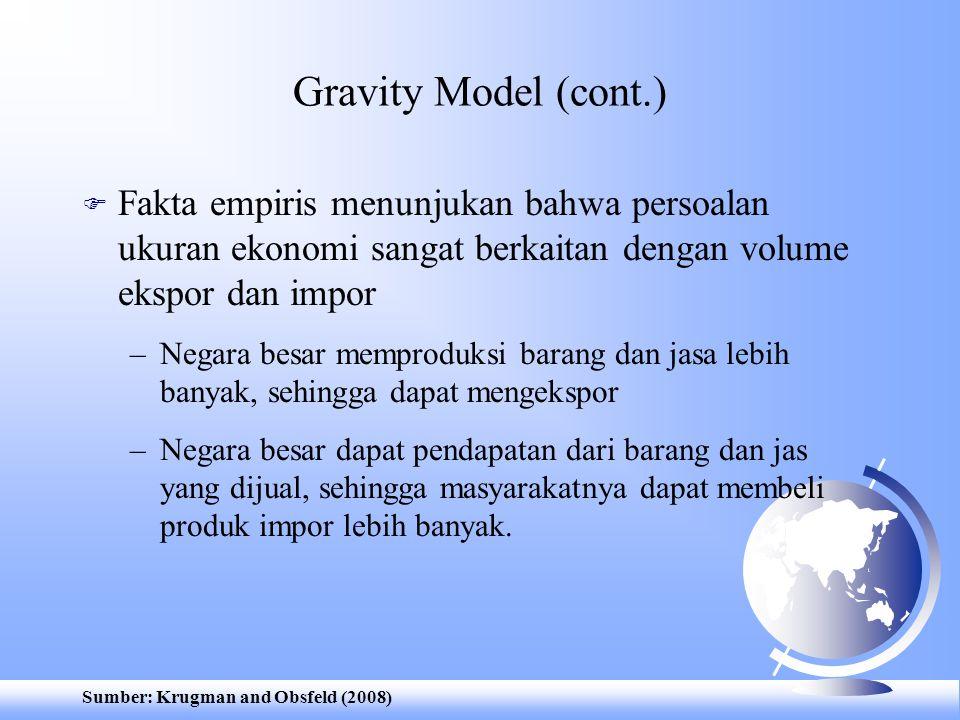 Sumber: Krugman and Obsfeld (2008) Gravity Model (cont.) F Fakta empiris menunjukan bahwa persoalan ukuran ekonomi sangat berkaitan dengan volume eksp