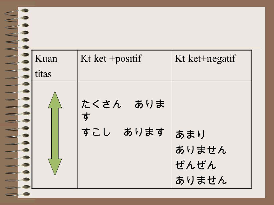 Kuan titas Kt ket +positifKt ket+negatif たくさん ありま す すこし あります あまり ありません ぜんぜん ありません