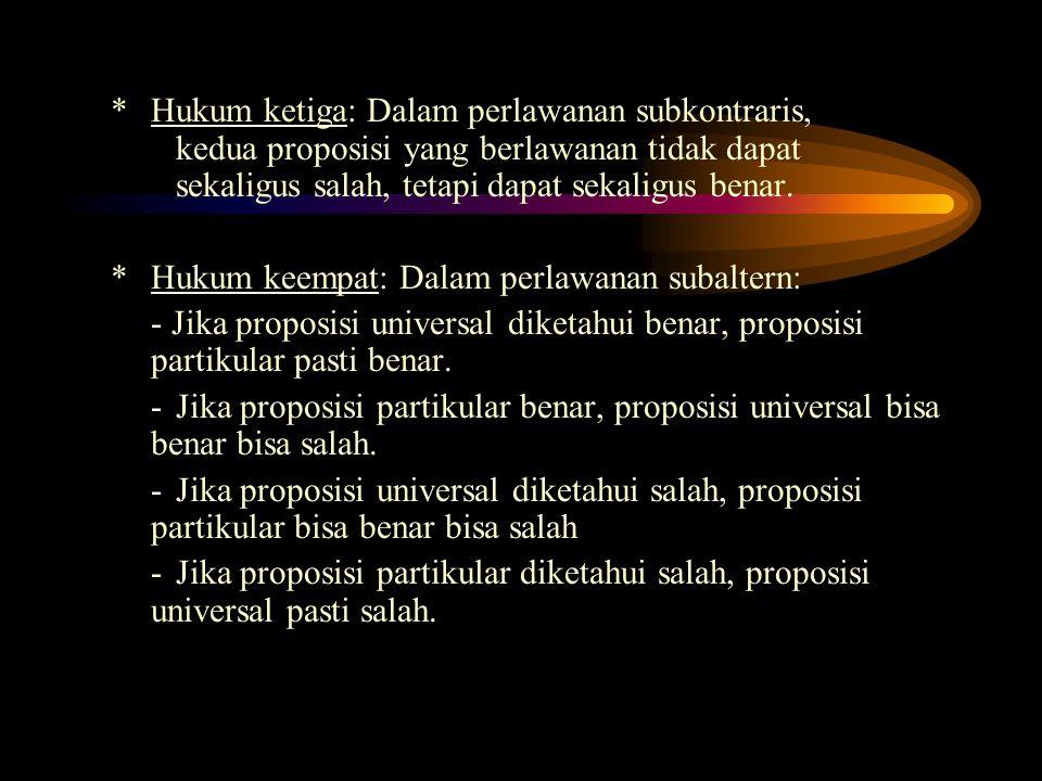 2. Perlawanan Sebagai Penalaran Langsung = Memperlawankan satu proposisi ke proposisi lain untuk mencapai kesimpulan. = Hanya berlaku bagi proposisi y