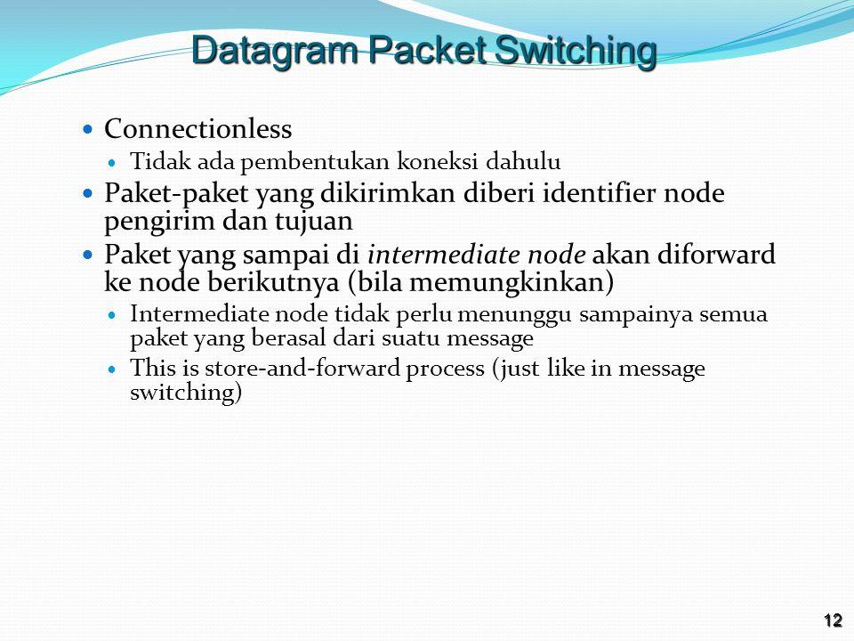 12 Connectionless Tidak ada pembentukan koneksi dahulu Paket-paket yang dikirimkan diberi identifier node pengirim dan tujuan Paket yang sampai di intermediate node akan diforward ke node berikutnya (bila memungkinkan) Intermediate node tidak perlu menunggu sampainya semua paket yang berasal dari suatu message This is store-and-forward process (just like in message switching) Datagram Packet Switching