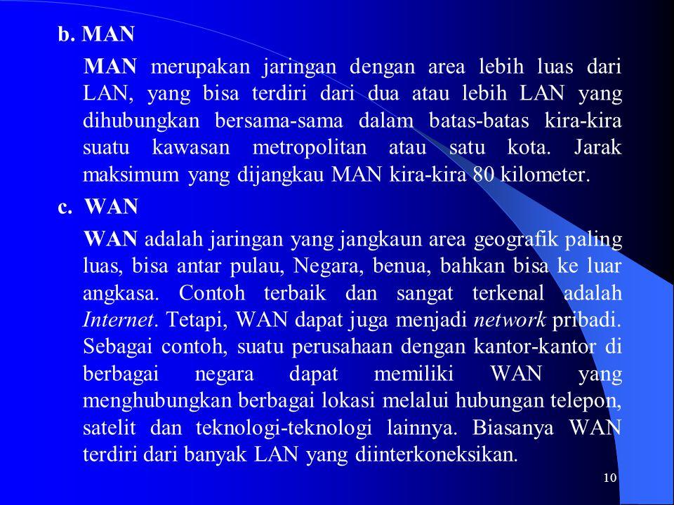 10 b. MAN MAN merupakan jaringan dengan area lebih luas dari LAN, yang bisa terdiri dari dua atau lebih LAN yang dihubungkan bersama-sama dalam batas-