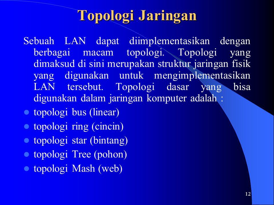 12 Topologi Jaringan Sebuah LAN dapat diimplementasikan dengan berbagai macam topologi. Topologi yang dimaksud di sini merupakan struktur jaringan fis