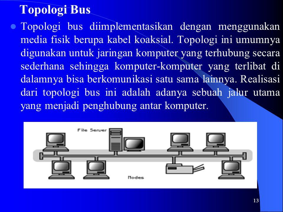 13 Topologi Bus Topologi bus diimplementasikan dengan menggunakan media fisik berupa kabel koaksial. Topologi ini umumnya digunakan untuk jaringan kom