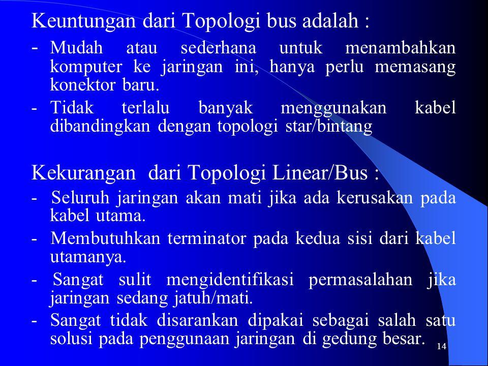 14 Keuntungan dari Topologi bus adalah : - Mudah atau sederhana untuk menambahkan komputer ke jaringan ini, hanya perlu memasang konektor baru.