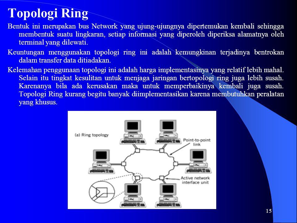 15 Topologi Ring Bentuk ini merupakan bus Network yang ujung-ujungnya dipertemukan kembali sehingga membentuk suatu lingkaran, setiap informasi yang diperoleh diperiksa alamatnya oleh terminal yang dilewati.