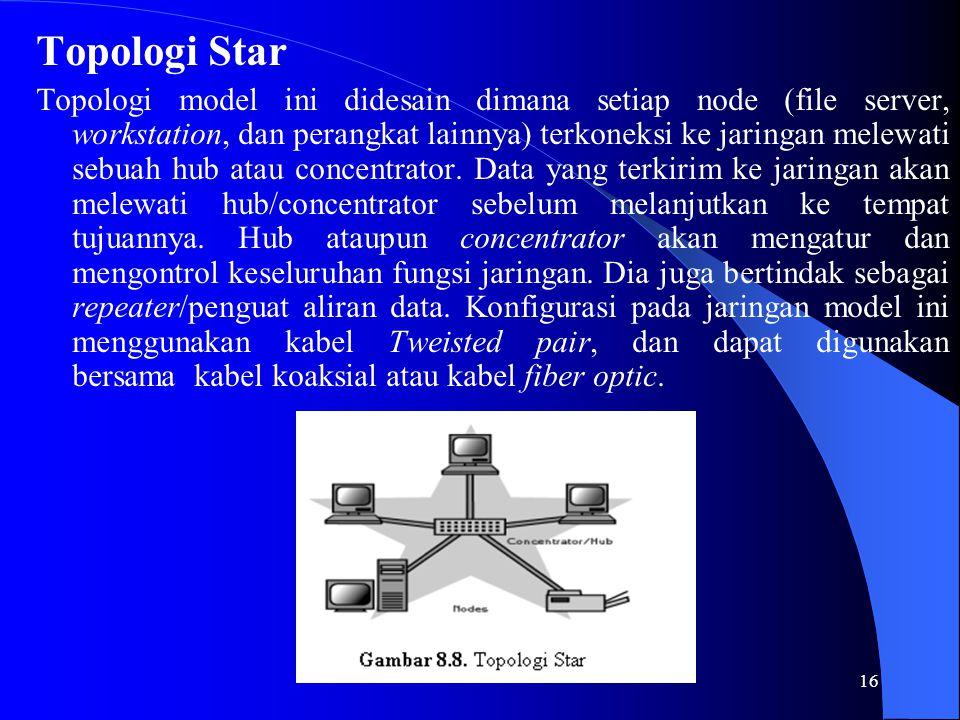 16 Topologi Star Topologi model ini didesain dimana setiap node (file server, workstation, dan perangkat lainnya) terkoneksi ke jaringan melewati sebuah hub atau concentrator.