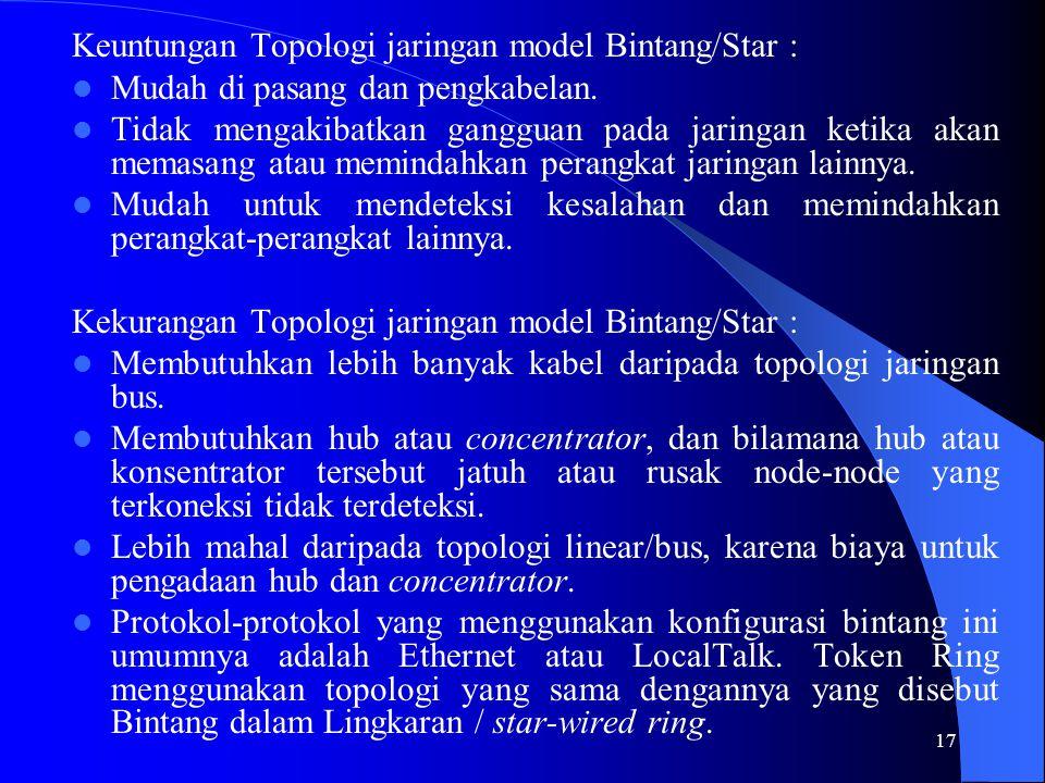17 Keuntungan Topologi jaringan model Bintang/Star : Mudah di pasang dan pengkabelan.